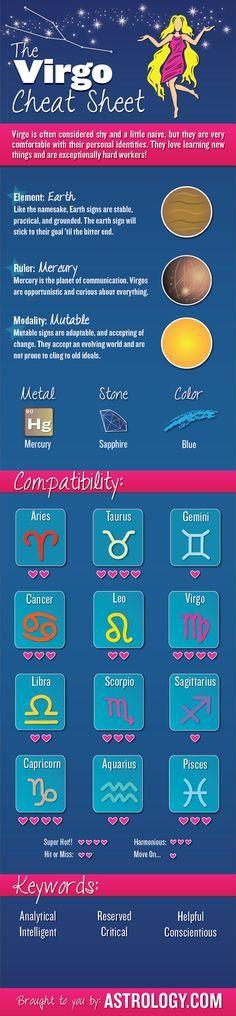 #Virgo Cheat Sheet by Astrology.com #astrology #horoscope