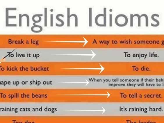 As a non-native speaker of English, the best way to understand idioms is to memorize their meanings from the standpoint of a native speake