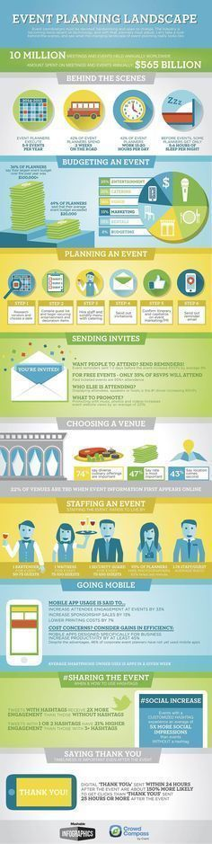 The 25+ best Event coordinator job description ideas on Pinterest - events planning template