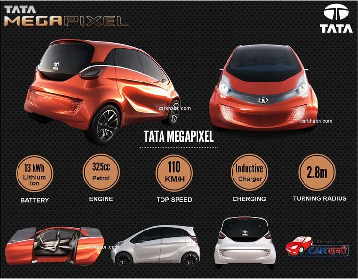 Best Tata Cars In India Images On Pinterest Tata Cars India