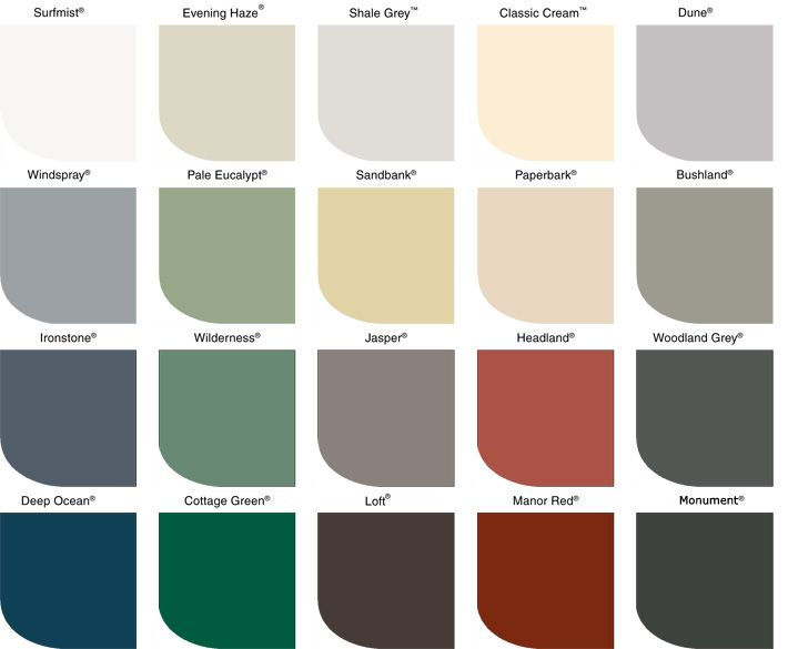 Window Awning Colorbond Colour Chart