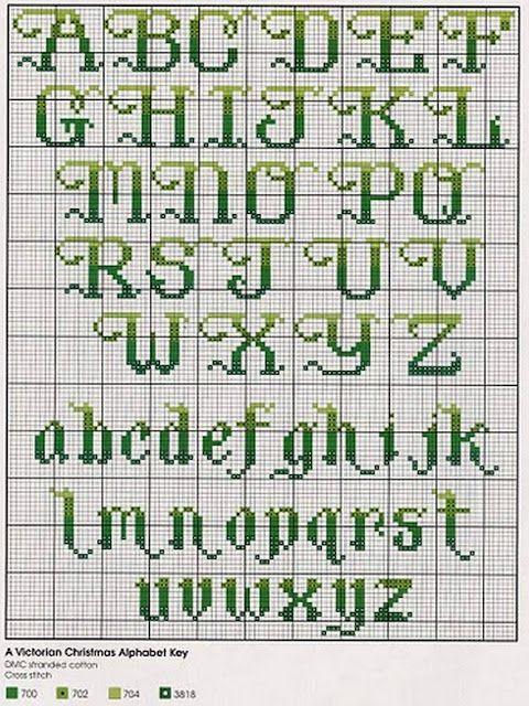 Alphabet cross stitch.