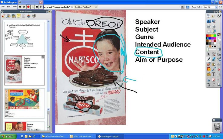 analyzing magazine ads essay