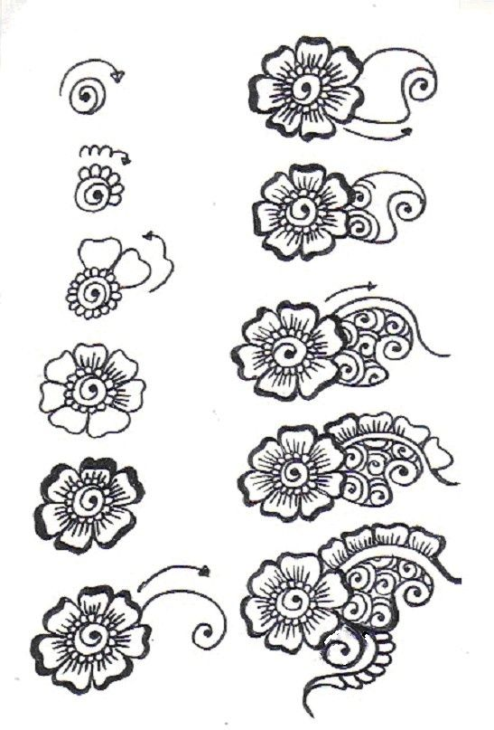Flower Wali Mehndi : Gallery for gt zentangle flower patterns step by