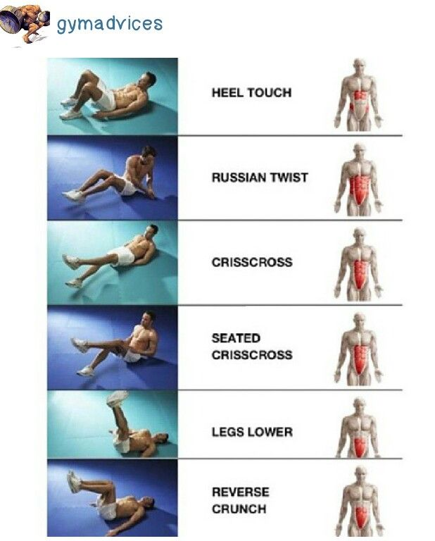 Ab workout -destroyed my abs doing this workout this morning!