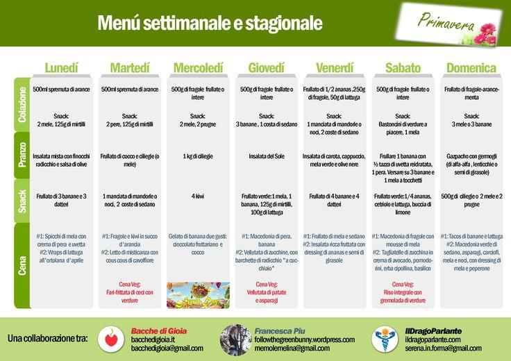 Eccolo qui il tanto aspettato menú settimanale per La Prova Vegana – Crudista – Igienista edizione primavera! Lo schema alimentare vegano é scaricabile...