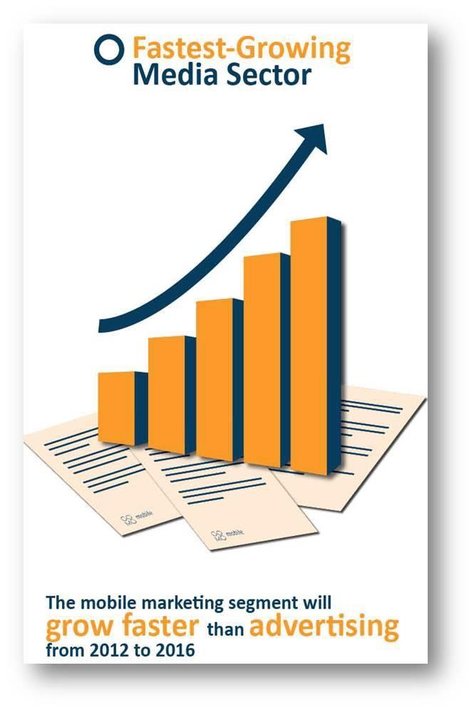 GOMO Group erbjuder sina kunder strategisk rådgivning inom mobil marknadsföring, kreativitet, produktutveckling, annonsplattformaroch analysverktyg. Vi är specialiserade på riktad mobil annonsering till dina kunder.
