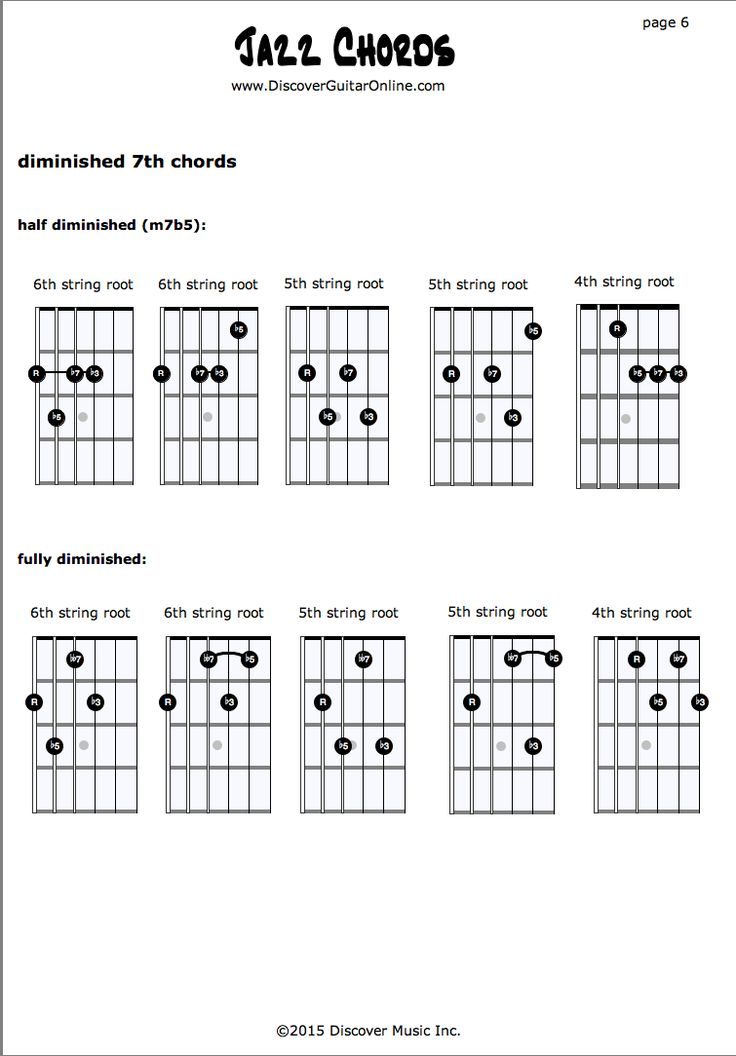 Learning 7th Barre Chords and Chord Inversions on Guitar