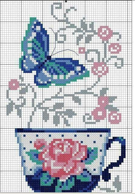 Tazza&farfalla