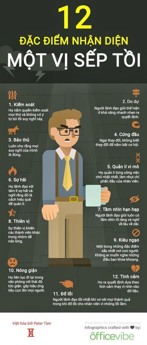 12 đặc điểm nhận diện sếp tồi Nguồn: http://tienklassik.blogspot.com/2014/12/12-dac-diem-nhan-dien-mot-vi-sep-toi.html