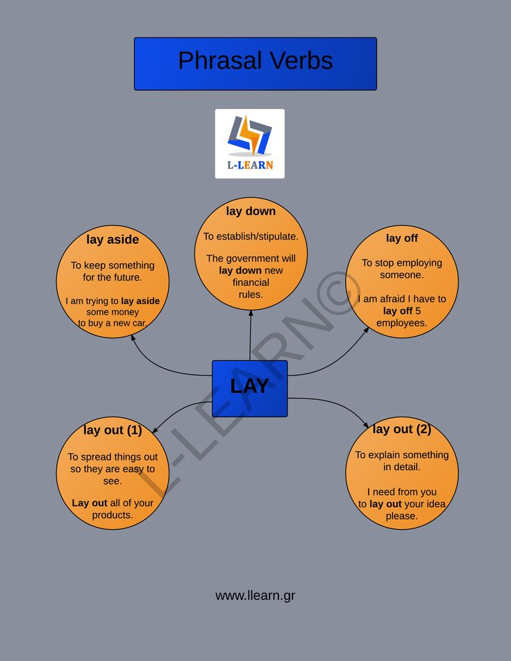 Lay. #phrasal #verb #English #Αγγλικά