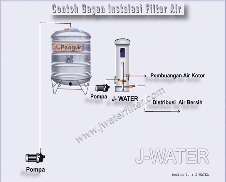 38 Best Instalasi Water Heater 081313462267 Images On