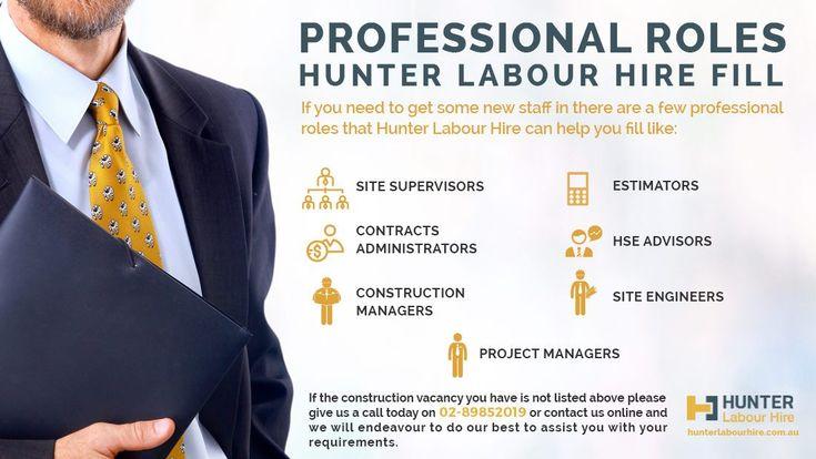 Construction Recruitment Agency Sydney - Hunter Labour Hire