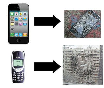 Nokia 3310... Destroyer of things #funny #meme #LOL #humor #funnypics #dank #hilarious #like #tumblr #memesdaily #happy #funnymemes #smile #bushdid911 #haha #memes #lmao #photooftheday #fun #cringe #meme #laugh #cute #dankmemes #follow #lol #lmfao #love #autism #filthyfrank #trump #anime #comedy #edgy