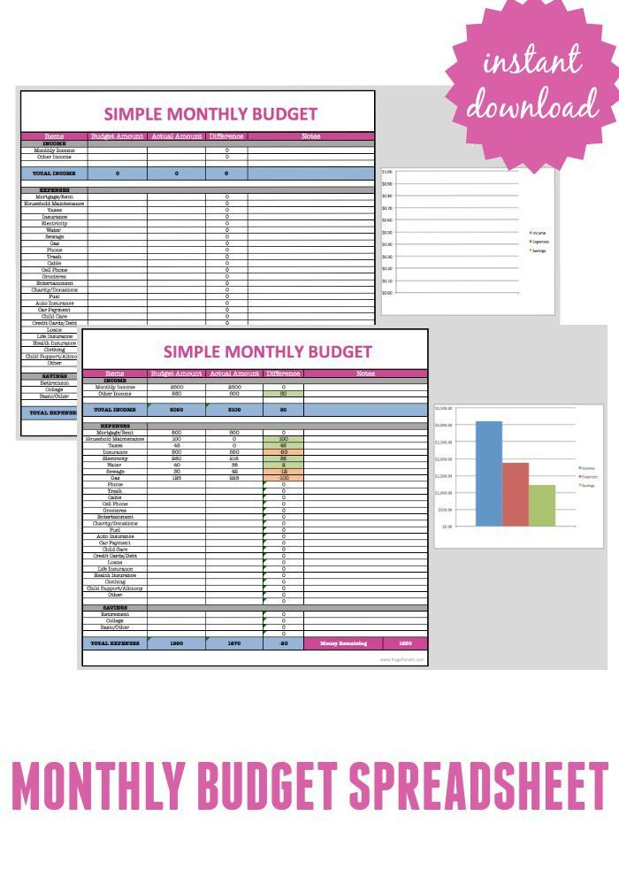 The 25+ best Monthly budget spreadsheet ideas on Pinterest - monthly budget