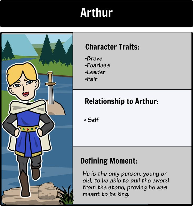an analysis of the legend of king arthur and the knights of the round table In king arthur under the advance search themes to look for: bravery  sir  tarquine: an enemy of the knights of the round table who is defeated by  launcelot.