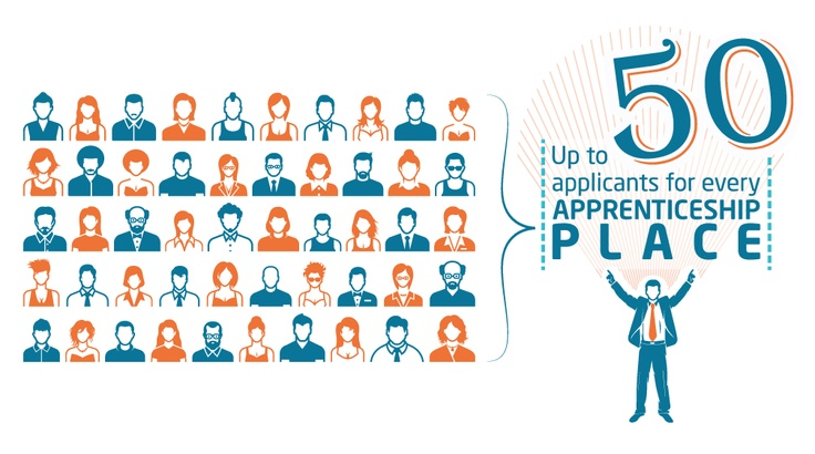 Apprenticeship infograph - Up to 50 applicants for every apprenticeship place