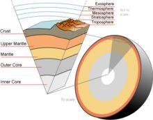 Geológia – Wikipédia