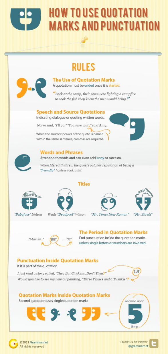 Great Infographics for Language Teachers - reminder on how to use quotation marks and punctuation. #learn #english #esl #toefl