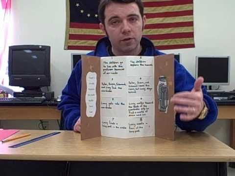 """The coolest foldable ever. This video teaches you how to make """"The Secret Door Foldable"""""""