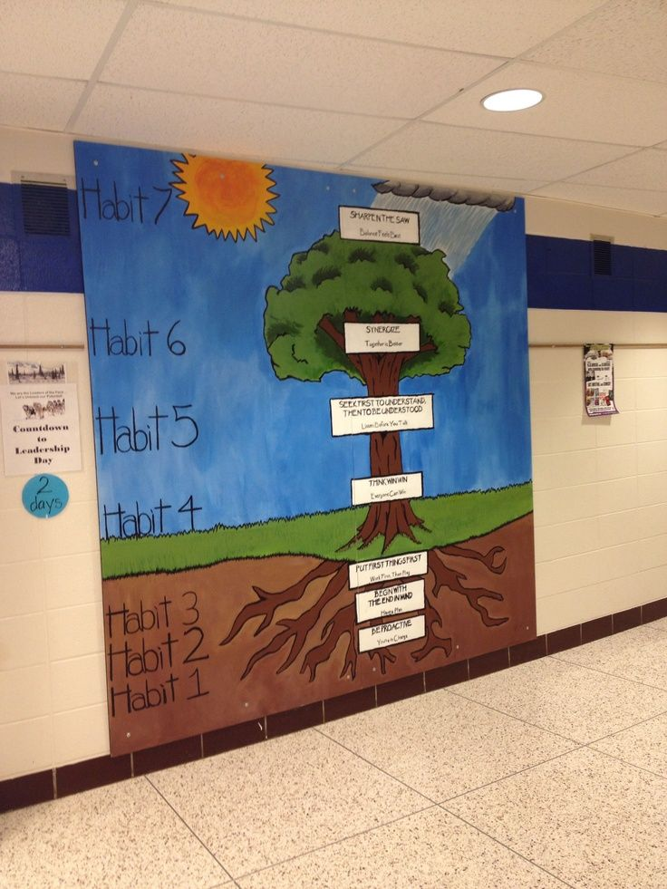 27 best images about school ideas on pinterest leader in for 7 habits decorations