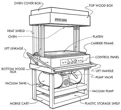 HomeMade Vacuuforming Machine - http://volpinprops.blogspot.com/2012/05/protoform-vacuum-forming-machine.html