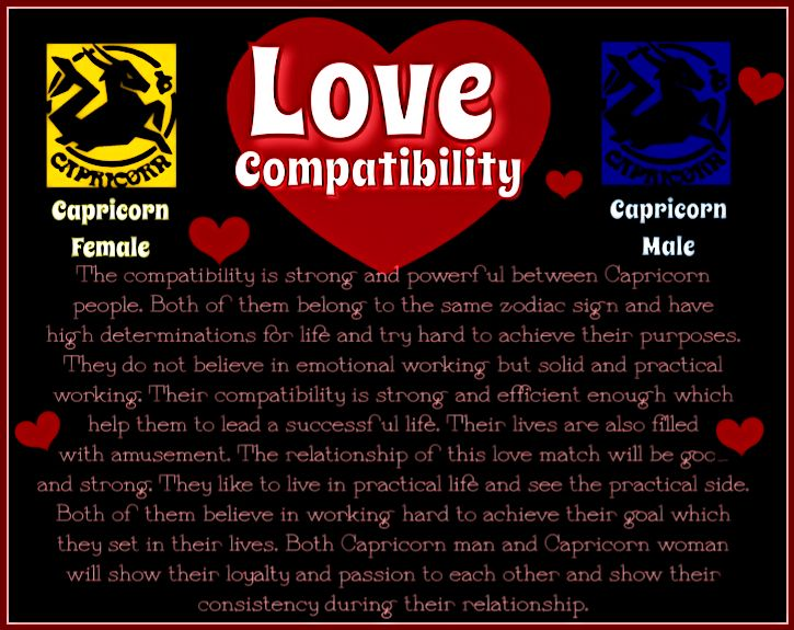 Capricorn star sign compatibility chart for dating