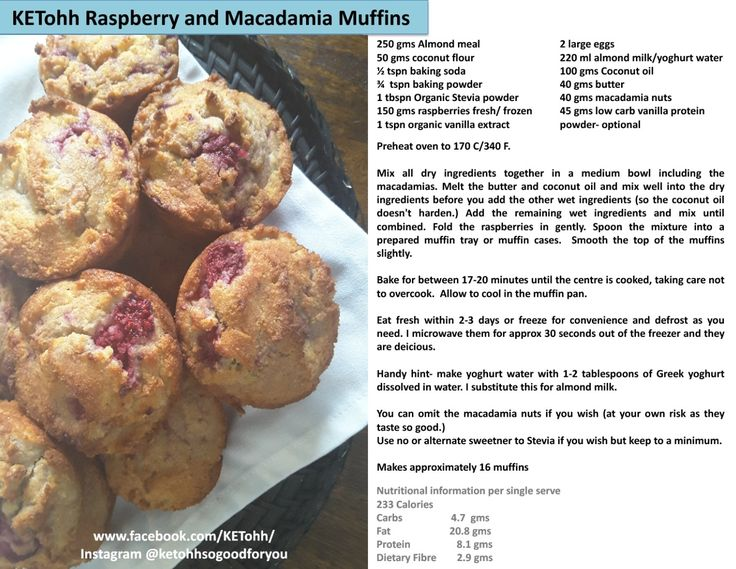 Raspberry and Macadamia Muffins. Gluten free, sugar free asks low carb.  KETohh- Delicious and easy to make recipes with an emphasis on being healthy, low carb and sugar reduced. For this recipe and more check out www.facebook.com/KETohh/ and on instagram @ketohhsogoodforyou