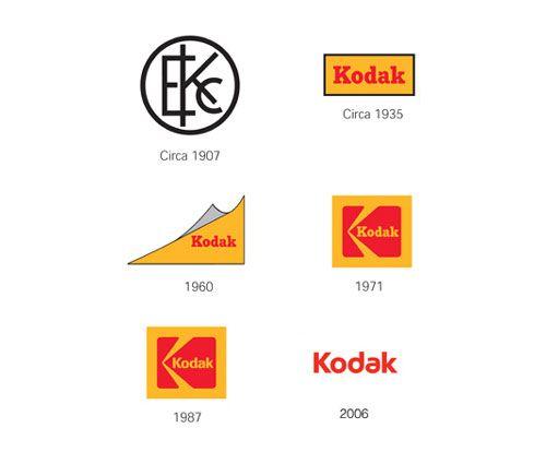 Kodak | Kodak logo evolution from circa 1907 to today. In January, 131 year old Kodak filed for bankruptcy.