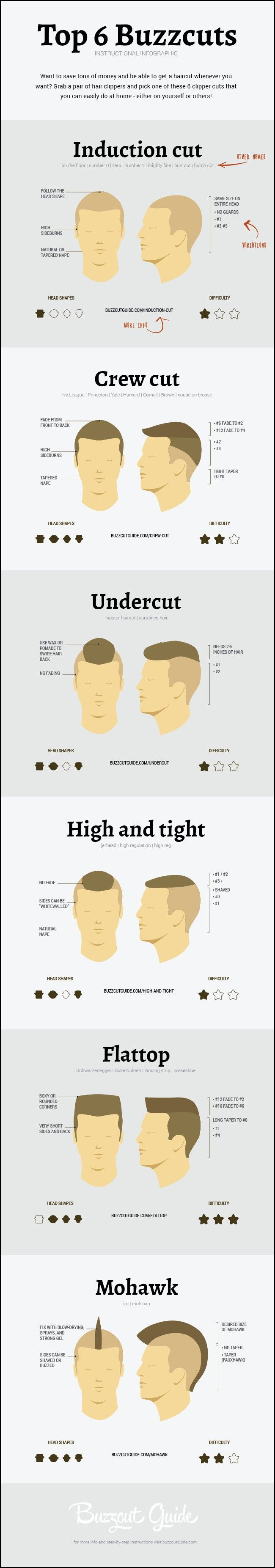Haircut Clipper Sizes