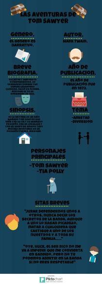 Las aventuras de Tom Sawyer Matias Badilla 1°A | Piktochart Infographic Editor