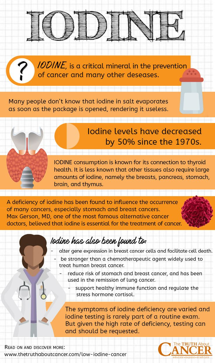 Iodine, a critical mineral in the prevention of cancer, has been used in one form or another for centuries, but between the use of food additivies, the use of pesticides, and other factors, our bodies have been depleted of it. Click on the image above and discover how you can test yourself for iodine depletion, and some suggestions for an iodine protocol.