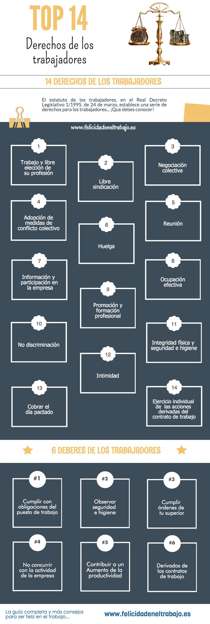 14 derechos de los trabajadores en #España