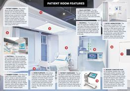 Welcome to the future of patient care