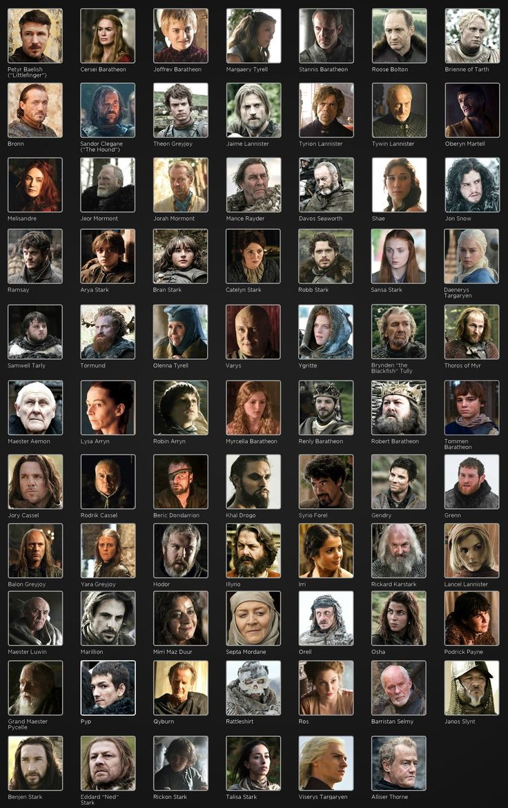 Most of the major characters' faces, as played on HBO, with their character's name. I made this to help identify them while I read the books.