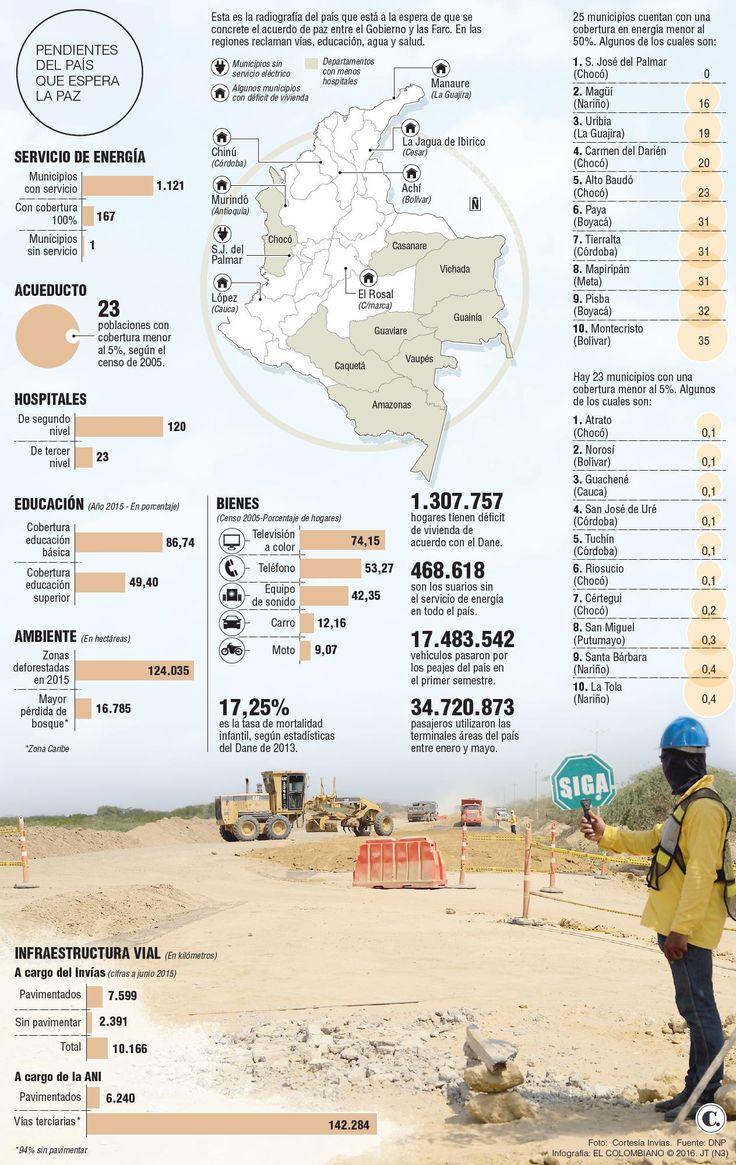 El país que espera la firma del Acuerdo de paz