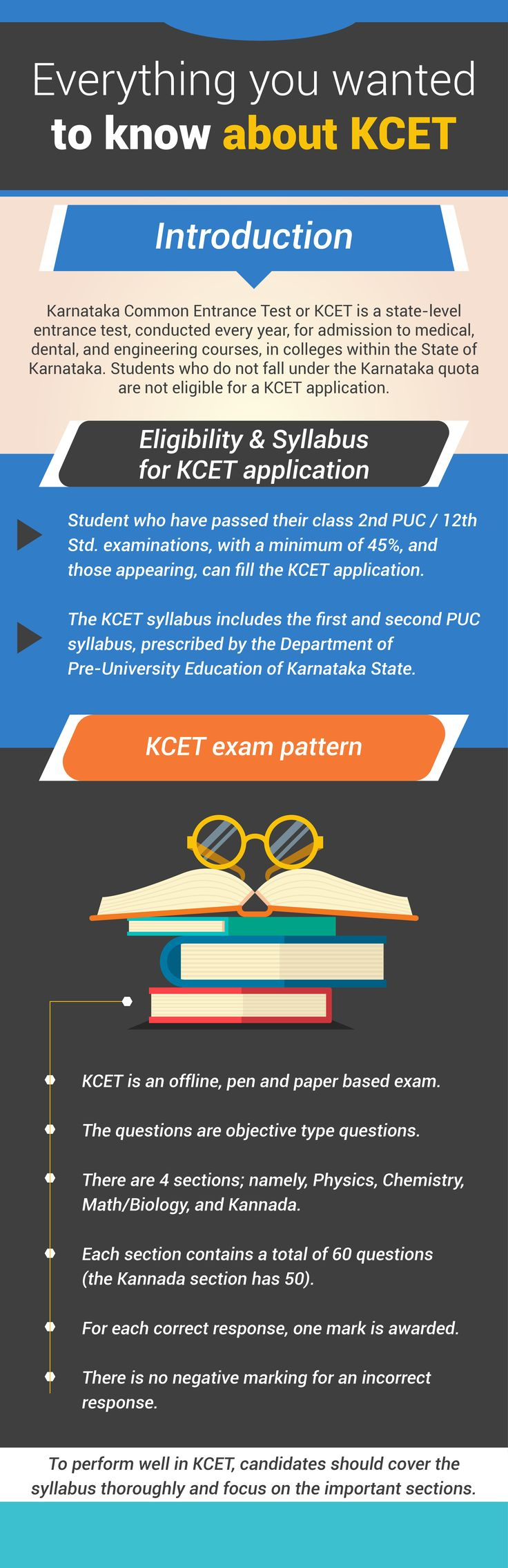 Karnataka Common Entrance Test or KCET is a state-level entrance test, conducted every year, for admission to medical, dental, and engineering courses, in colleges within the State of Karnataka. Students who do not fall under the Karnataka quota are not eligible for a KCET application. For More Info:-http://www.htcampus.com/exam/kcet/