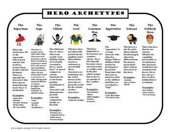 Archetype literary analysis essay assignment