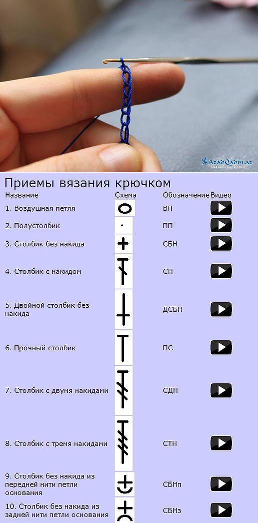 сообщение Иримед : Шпаргалка для вязальщиц: приемы вязания крючком (описание и видео) (11:28 30-01-2014) [3734096/310565133] - s_korabayeva@mail.ru - Почта Mail.Ru