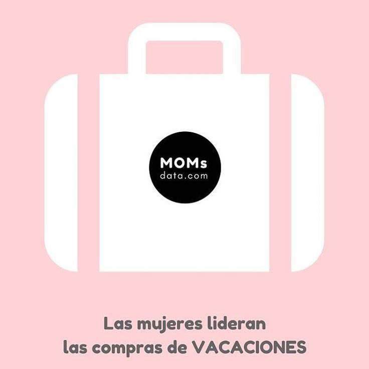 #SabíasQue las mujeres lideran la adquisición de #vacaciones en USA?. En manos de #LasMujeres está el 85% del consumo en los #EstadosUnidos, incluyendo la compra de productos relacionados con las vacaciones, la compra de #autos, la apertura de #cuentasbancarias, la adquisición de #inmuebles, #comida, entre otros. Fte.: She Economy #USWomen #SheConomy #businessintelligence #Marketing #GirlsMarketing #WomenMarketing #BigData #Datamining @momsdata…