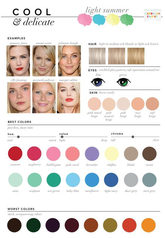 Wear your best colors, not your worst. Crucial information for a capsule wardrobe. Do you have cool undertones? Are you a blonde? Find out how all your features work together to create your unique complexion.