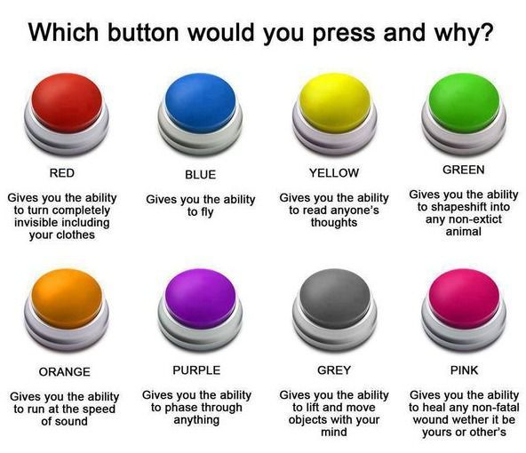 Writing prompt: which button would you press? Why? What would you do with the power?