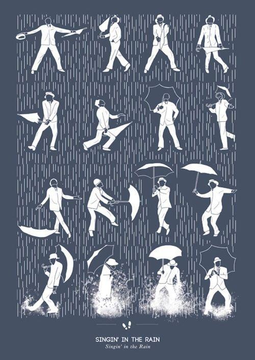 Gene Kelly - Minimalist version of famous Singin' In The rain dance number
