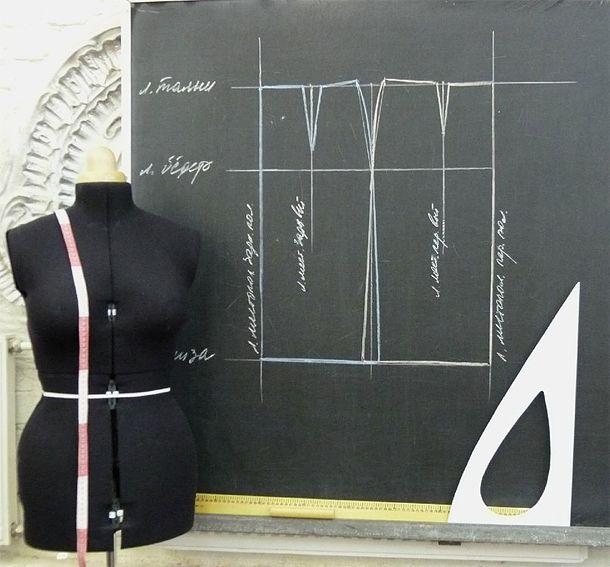 курсы шитья в спб