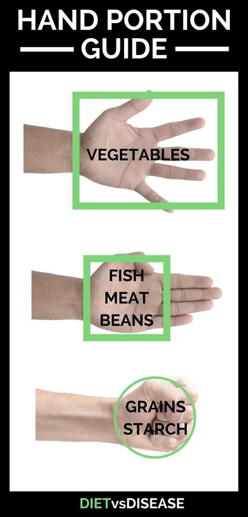 Hand Portion Guide for estimating appropriate serving sizes at home.Taken from: http://www.dietvsdisease.org/how-to-lose-weight-with-an-underactive-thyroid/