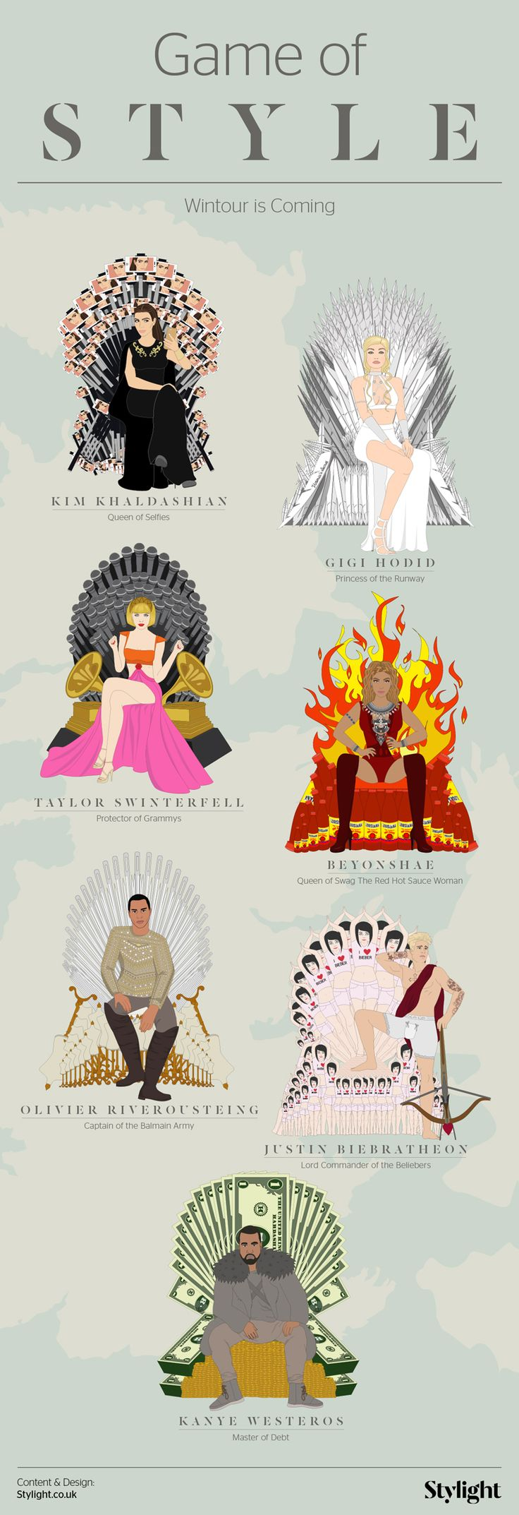 Game of Style #infographic #Celebrities #Entertainment