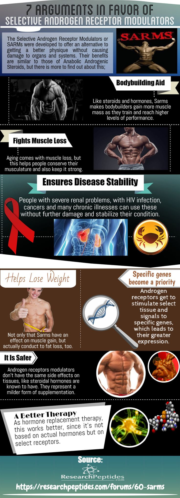 For years, body building sector has been besieged to seek a good supplement, which allows huge gains. Fortunately, there are several products introduced in the market, but are accompanied with side effects. However, SARM have proven its effectiveness in the past years, significantly. For More Information about Sarms Forum, please check https://researchpeptides.com/forums/60-sarms