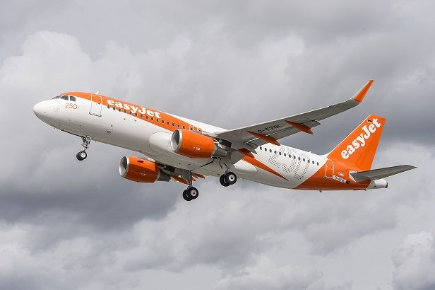 easyJet and Amadeus: Partnering for Success in European Business Travel