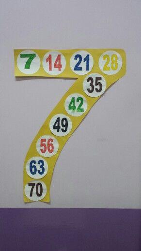 7'şer ritmik sayma. 7 skip counting.                              …