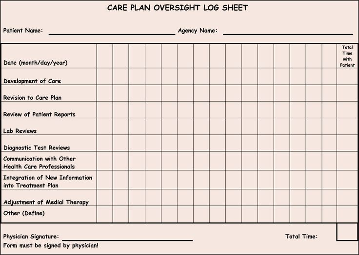 30 Care Plan Template in 2020 How to plan, Lesson plan